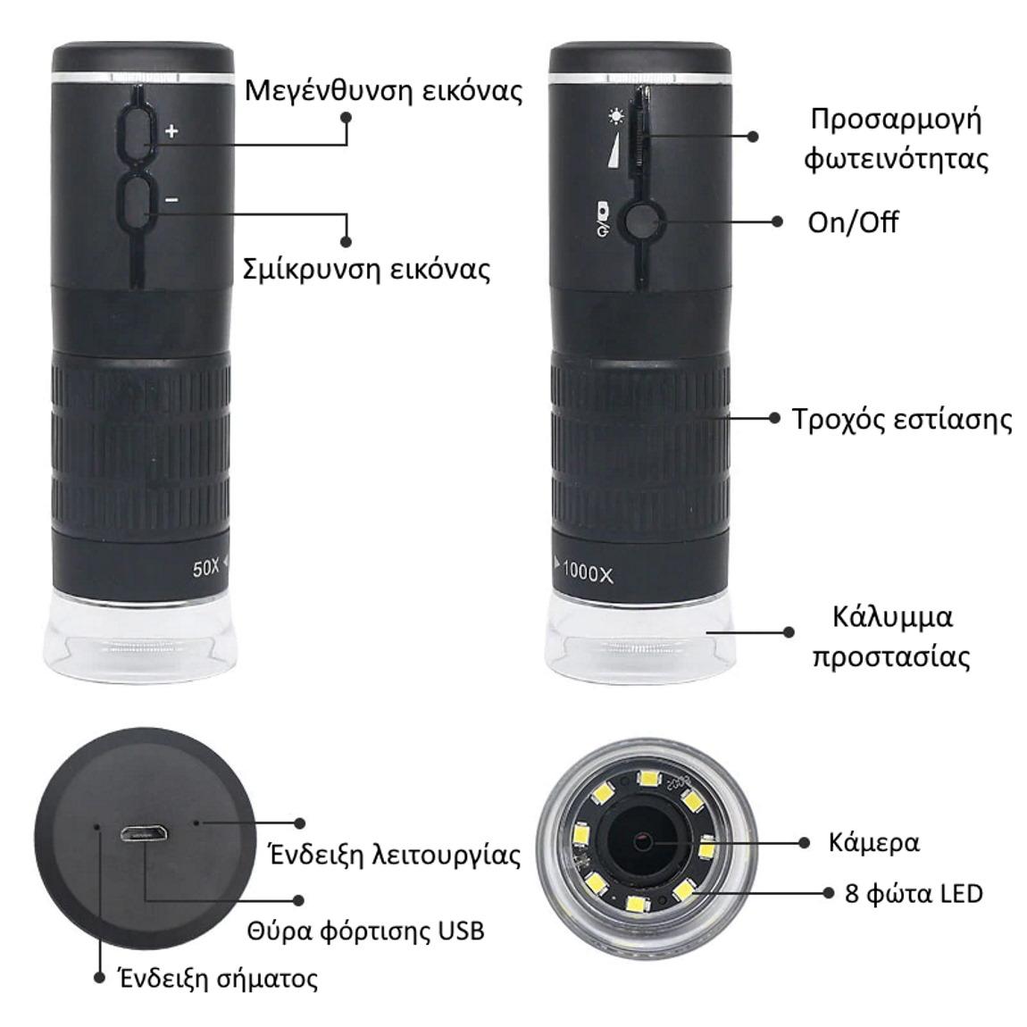 Eccomum μικροσκόπιο usb