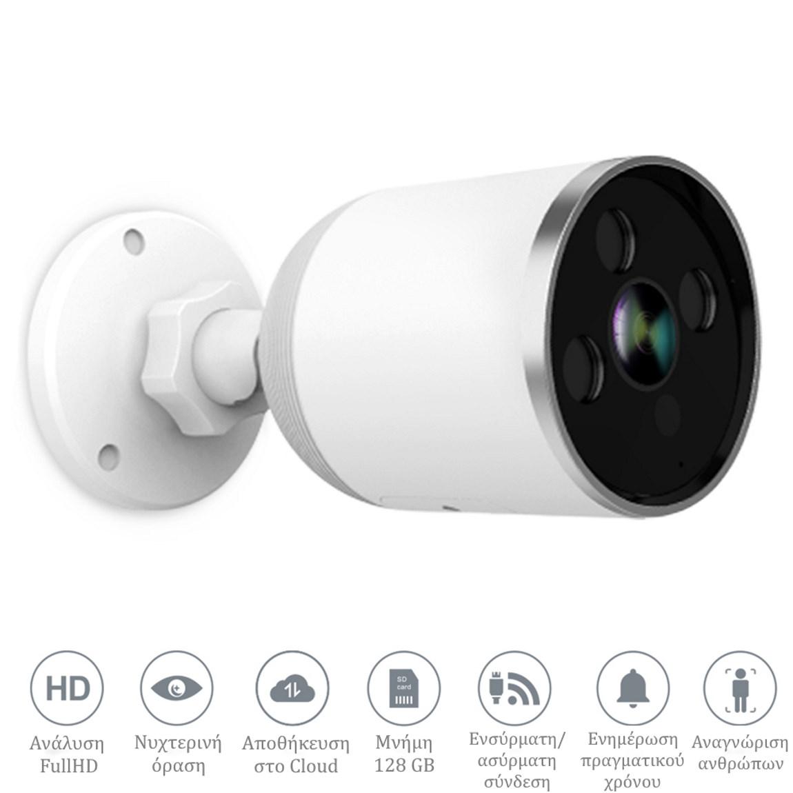 Clever Dog κάμερα ασφαλείας χαρακτηριστικά