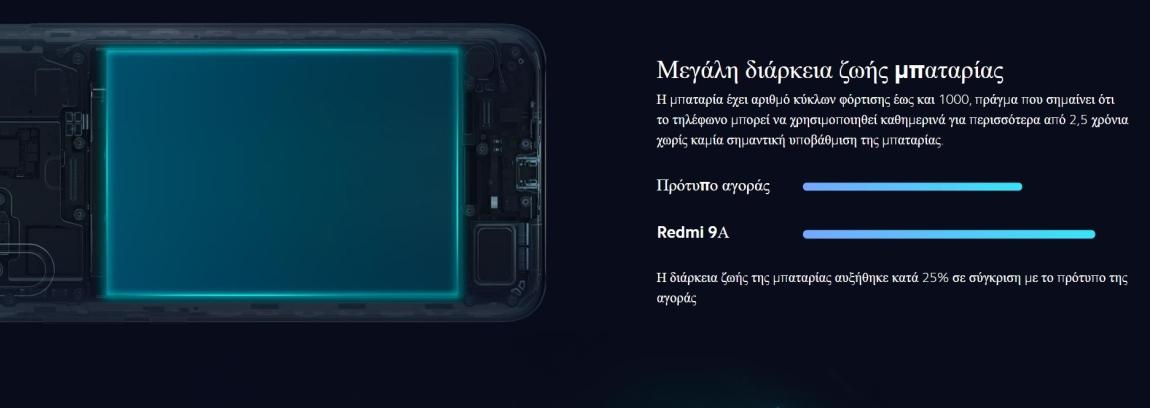 Xiaomi Redmi 9A Global διάρκεια μπαταρίας