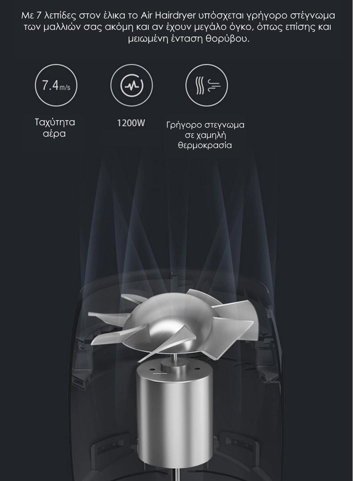 θερμοκρασία και λειτουργία dryer