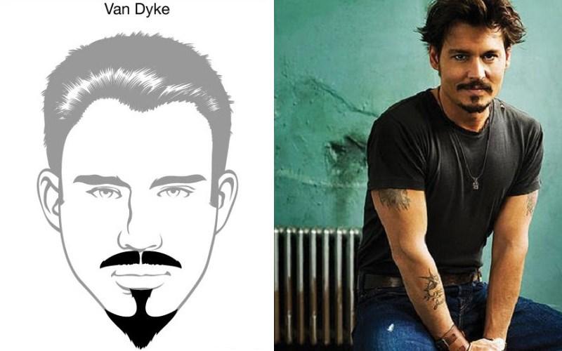 Στυλ Ξυρίσματος Van Dyke