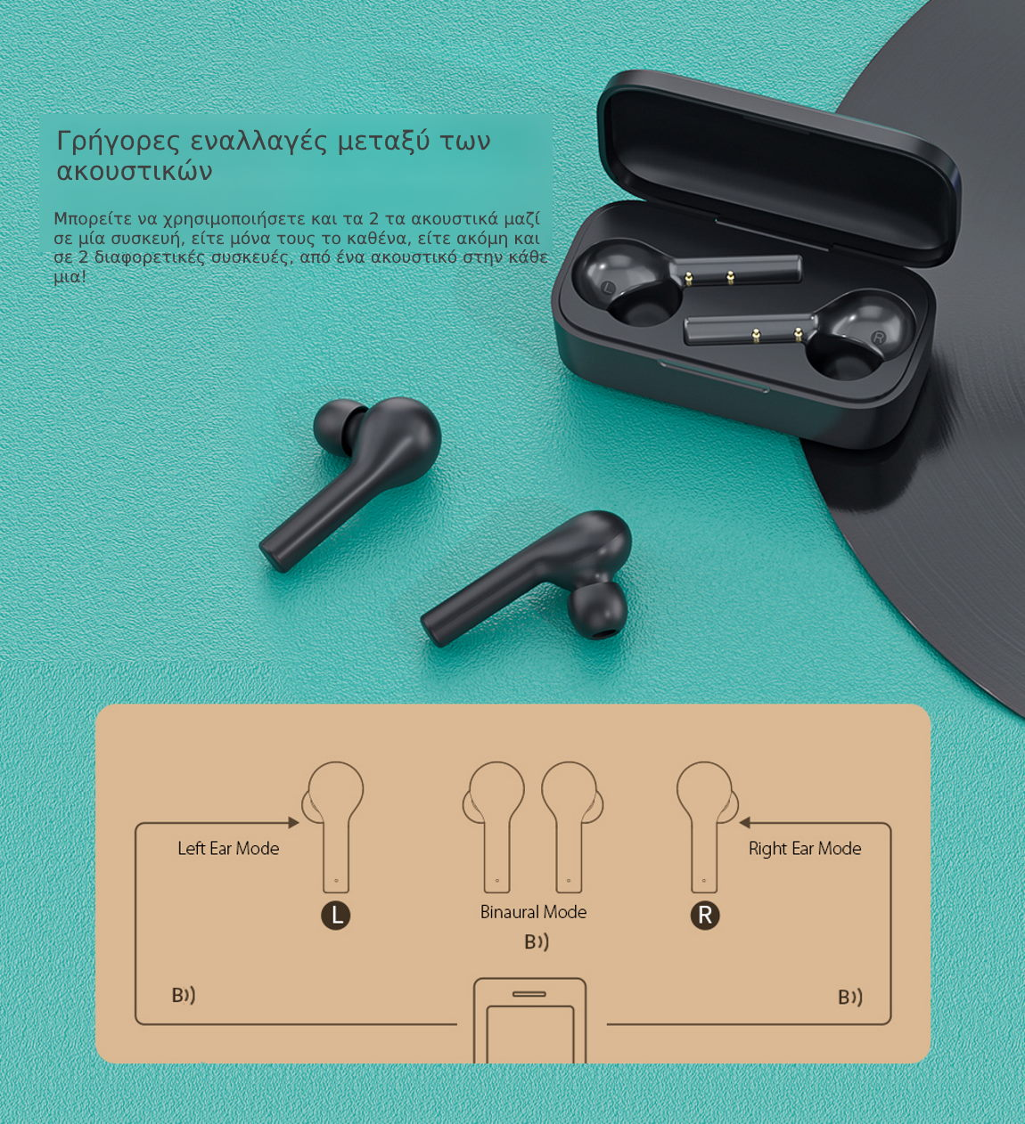 QCY T5 Bluetooth IPX5 Αδιάβροχα ακουστικά μπαταρία 3 λειτουργίες