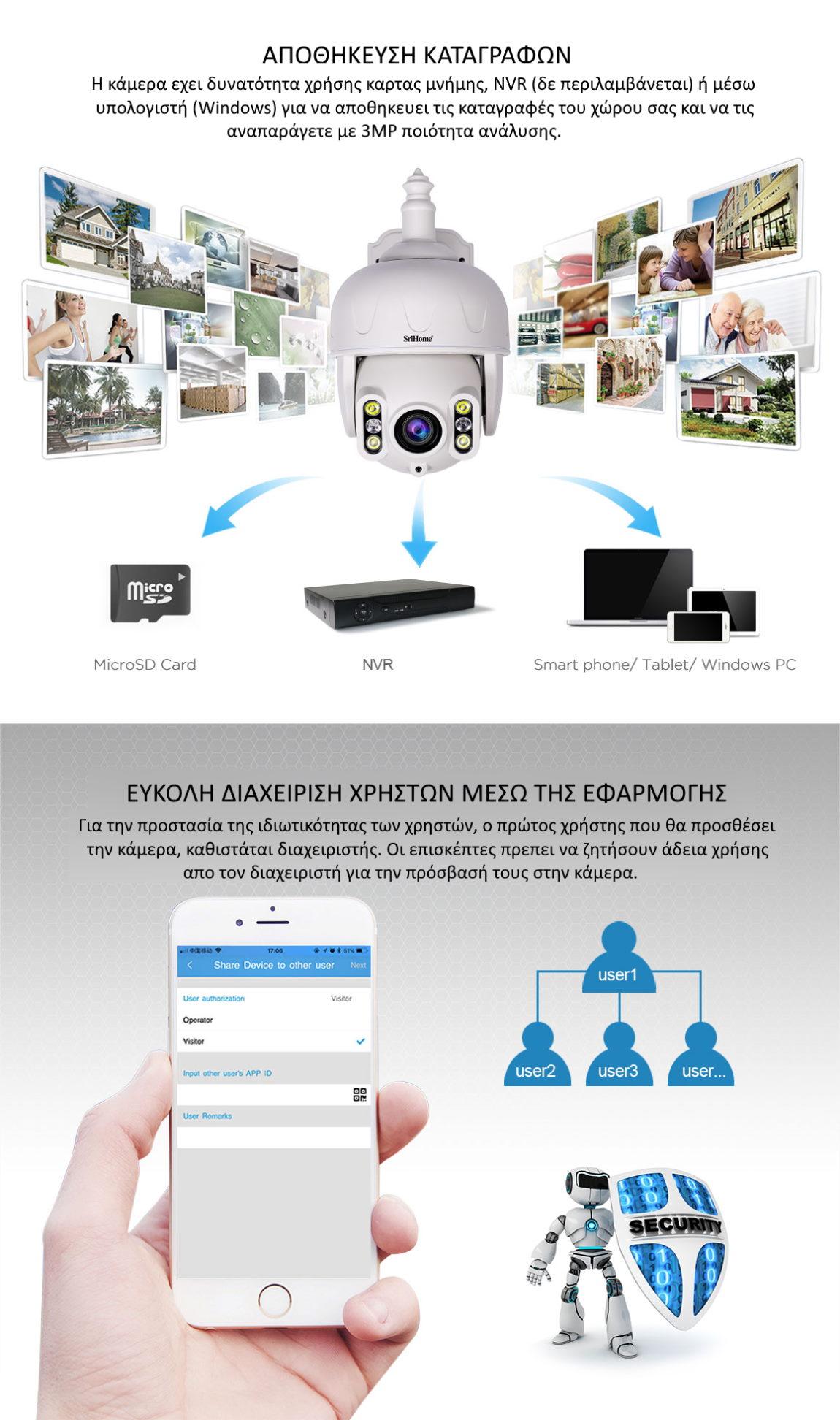 Srihome SH028 Κάμερα Ασφαλείας διαχείριση μέσω εφαρμογής