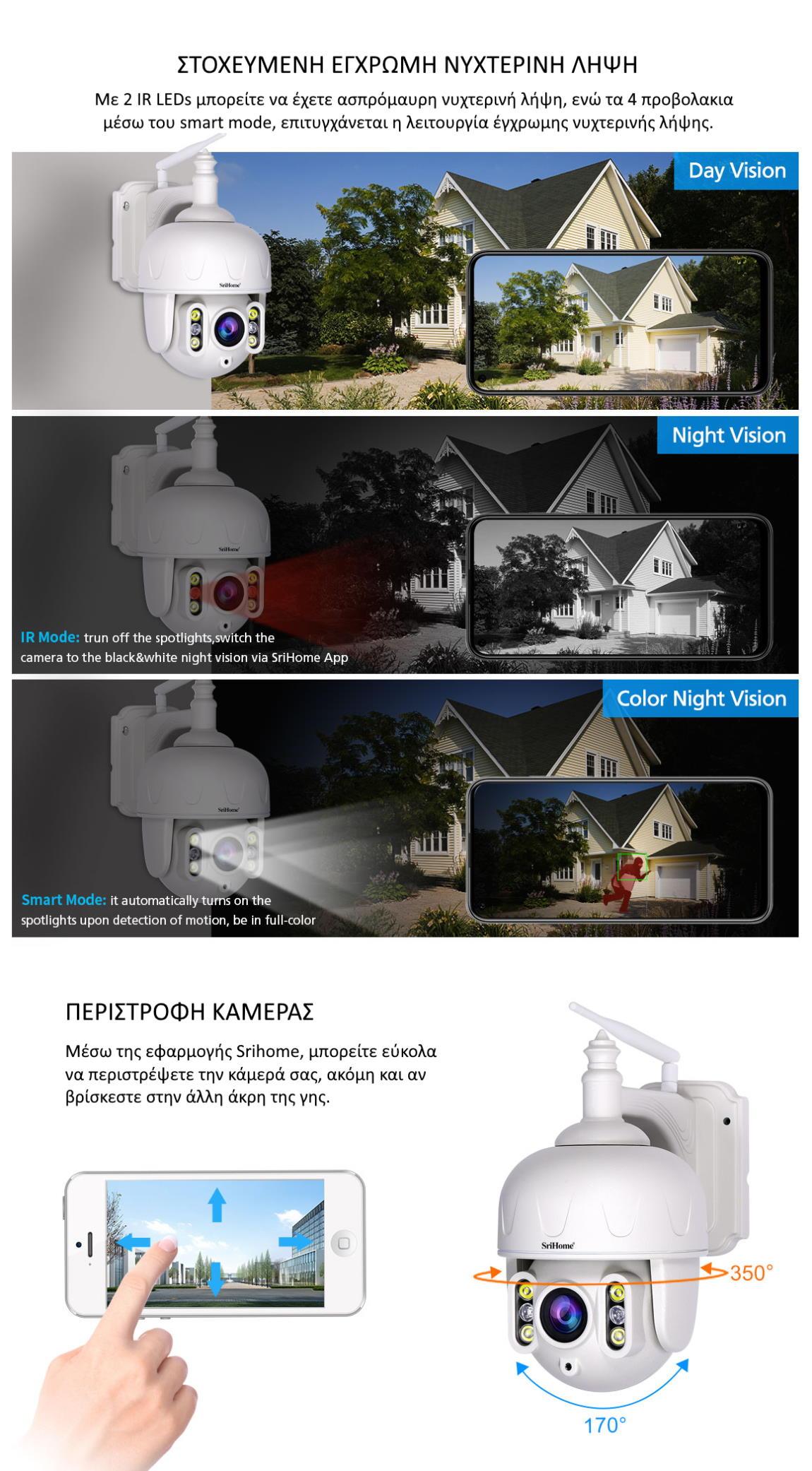 Srihome SH028 Κάμερα Ασφαλείας νυχτερινή λήψη και περιστροφή