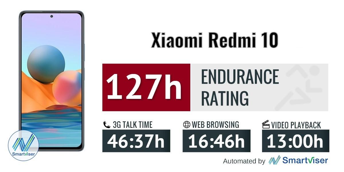 Μπαταρία και αντοχή του Redmi 10